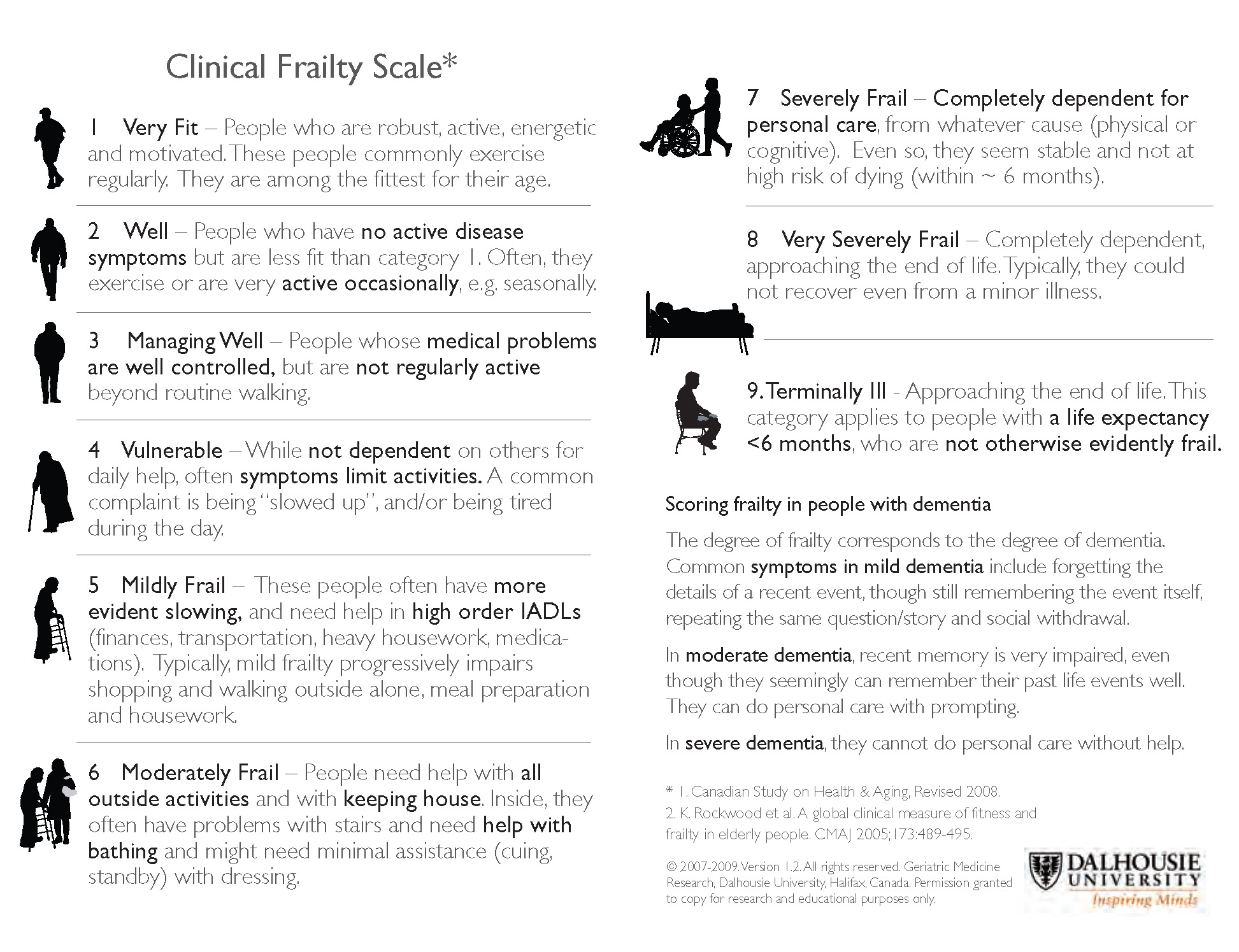 Clinical Frailty Scale